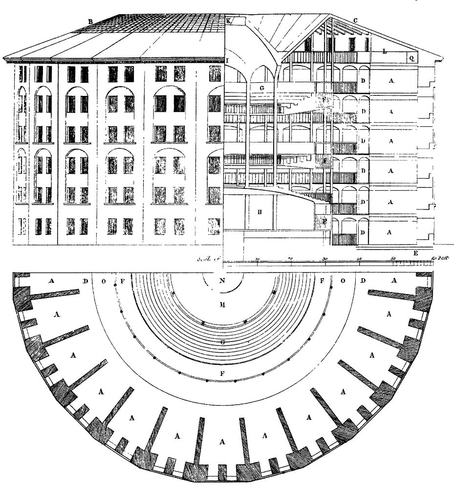 Plan of Jeremy Bentham's panopticon prison, drawn by Willey Reveley in 1791. Photo Source - Wikipedia
